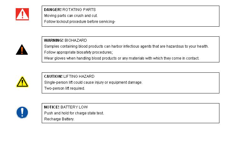 Hazard Statement Examples Dita